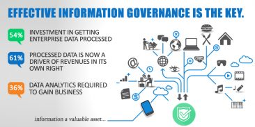 Effective Information Governance Protects Your Enterprise Data worth Trillions
