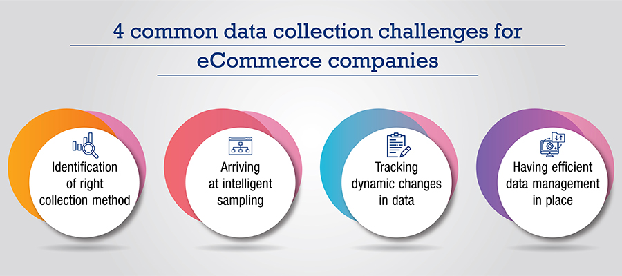 common data collection challenges for eCommerce companies