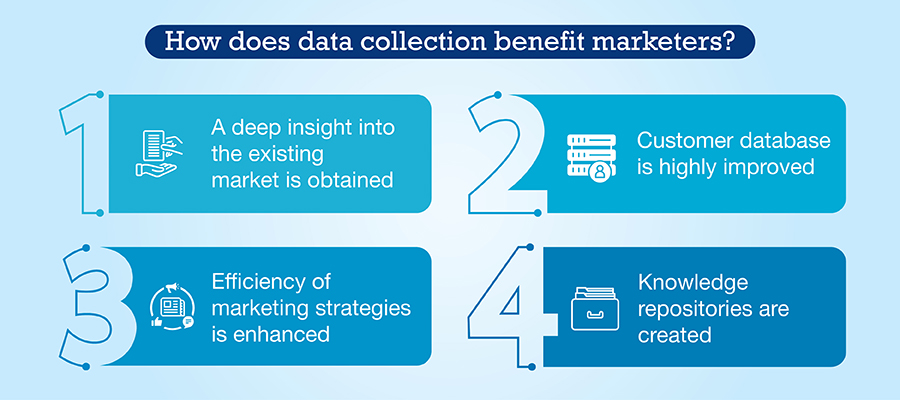 How does data collection benefit marketers